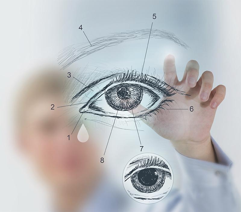 Anxietatea poate provoca licăriri ale ochilor?