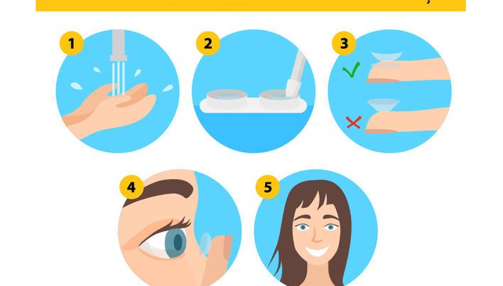 Lentile de contact: tipuri, utilizare, intretinere, avantaje, riscuri | british-pub.ro